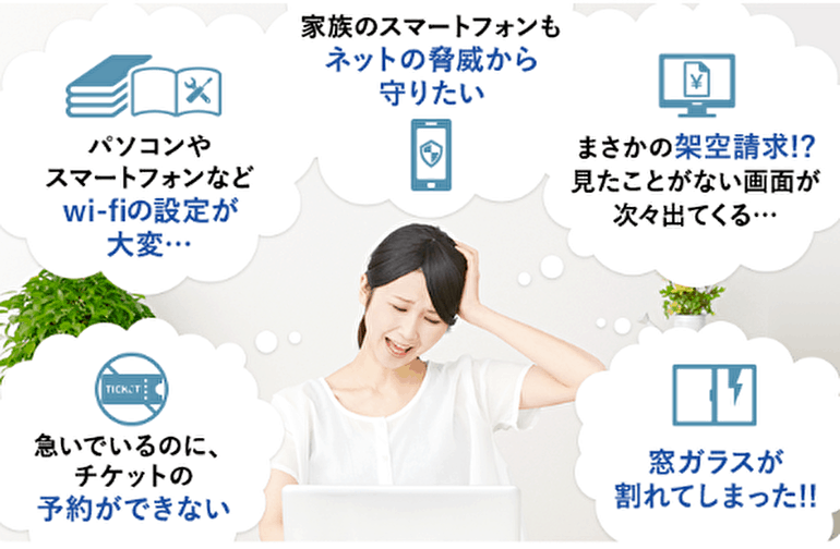 So-netWiMAXオプション