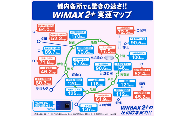 WiMAX公式実測値マップ