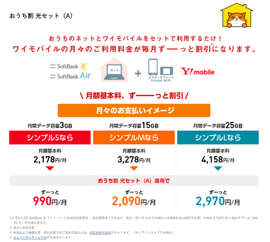 Y!mobileのおうち割(A)。